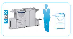 Оборудование Xerox высокой производительности